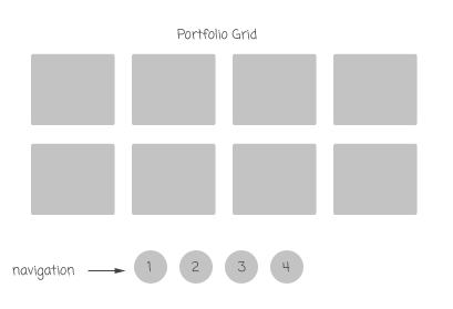 портфолио слайдер изображений - структура