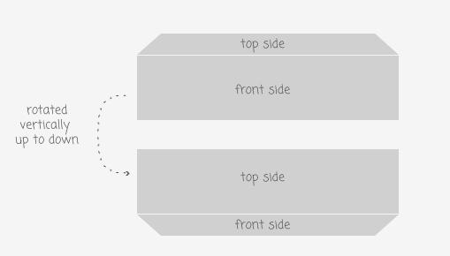 схема поворота формы поиска в 3D