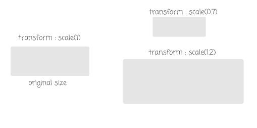 параметры модального окна