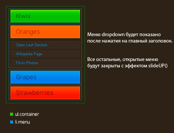 меню аккордеон для сайта