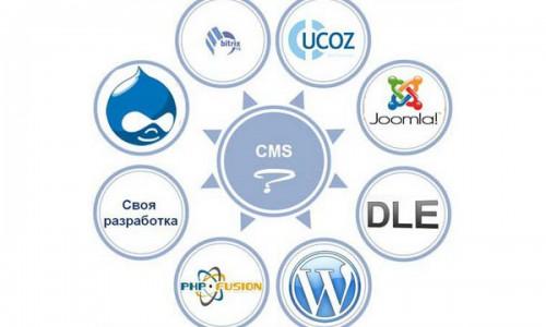 какую выбрать cms для сайта
