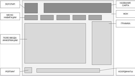 простые шаблоны сайтов